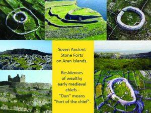 Aran Islands Stone Forts